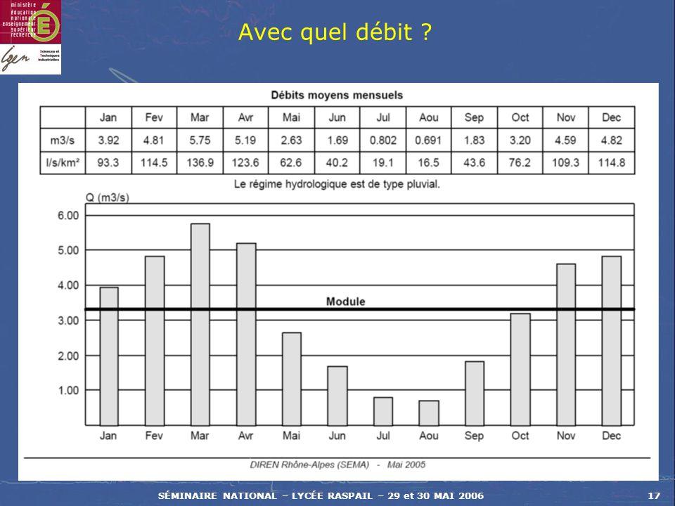 SÉMINAIRE NATIONAL – LYCÉE RASPAIL – 29 et 30 MAI 200617 Avec quel débit ?