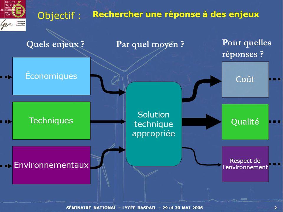 SÉMINAIRE NATIONAL – LYCÉE RASPAIL – 29 et 30 MAI 20062 Objectif : Rechercher une réponse à des enjeux Économiques Techniques Environnementaux Solutio