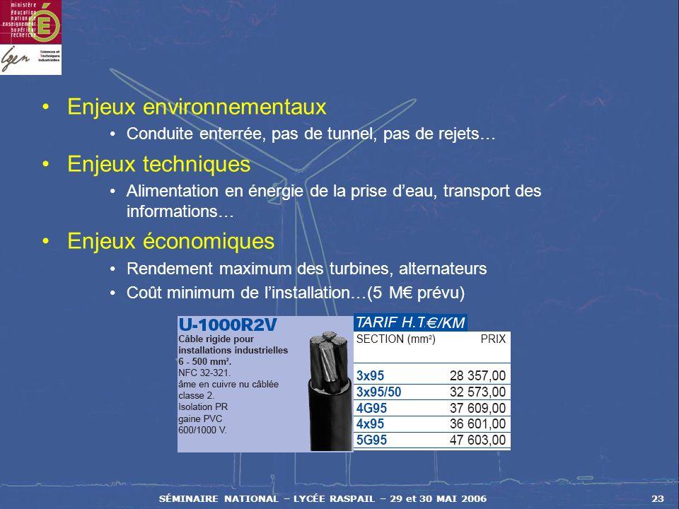 SÉMINAIRE NATIONAL – LYCÉE RASPAIL – 29 et 30 MAI 200623 Enjeux environnementaux Conduite enterrée, pas de tunnel, pas de rejets… Enjeux techniques Al