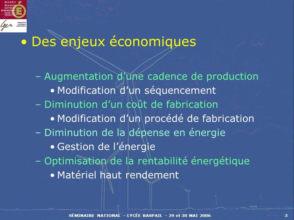 SÉMINAIRE NATIONAL – LYCÉE RASPAIL – 29 et 30 MAI 20063 Des enjeux économiques –Augmentation dune cadence de production Modification dun séquencement