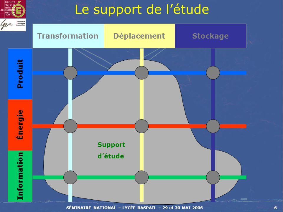 SÉMINAIRE NATIONAL – LYCÉE RASPAIL – 29 et 30 MAI 20066 Le support de létude Transformation Produit Énergie Information DéplacementStockage Support dé