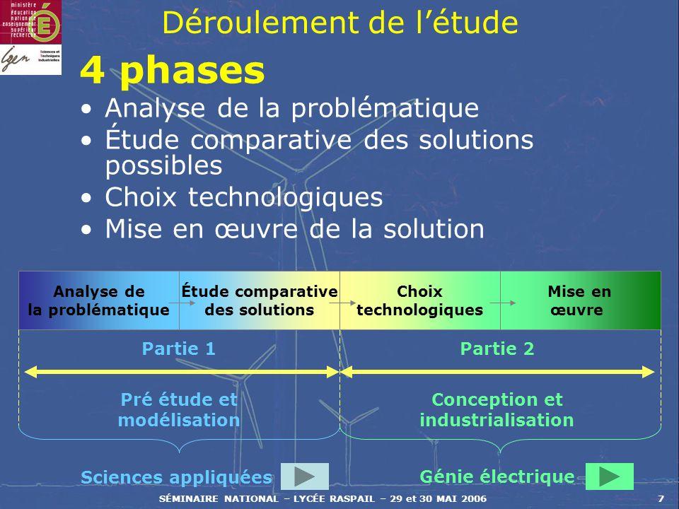SÉMINAIRE NATIONAL – LYCÉE RASPAIL – 29 et 30 MAI 20067 Déroulement de létude 4 phases Analyse de la problématique Étude comparative des solutions pos