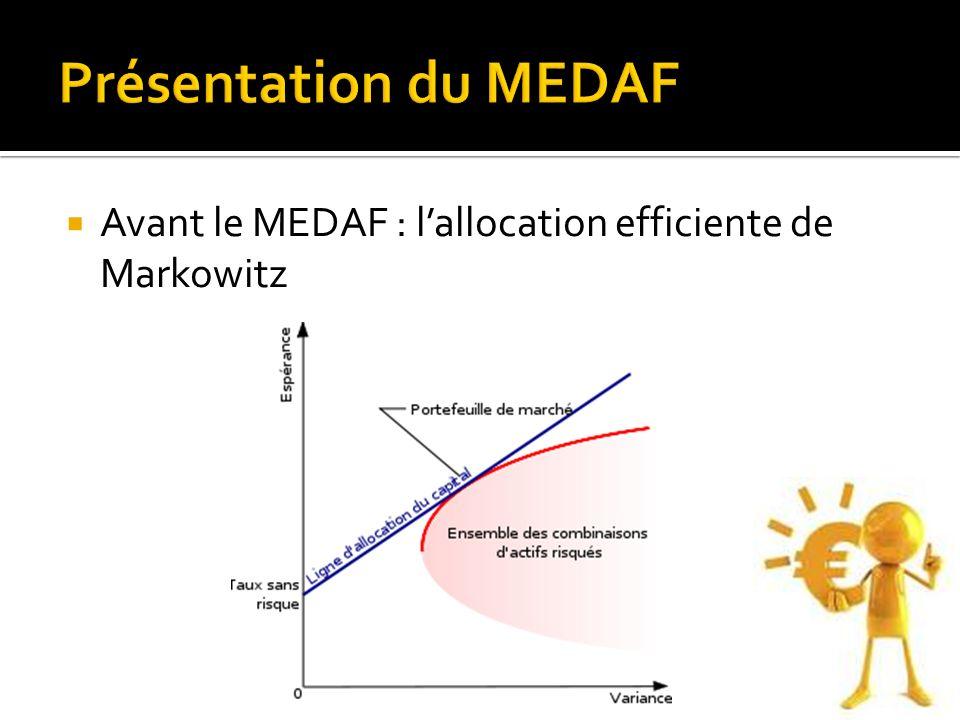 Avant le MEDAF : lallocation efficiente de Markowitz