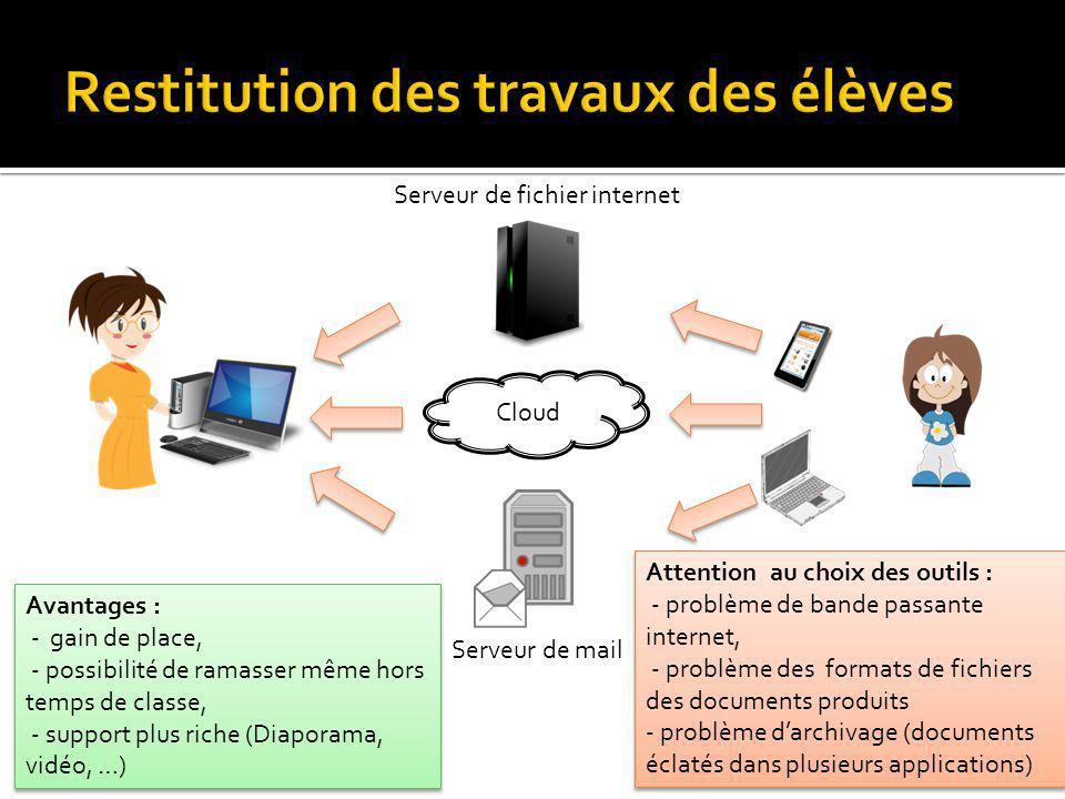 Attention au choix des outils : - problème de bande passante internet, - problème des formats de fichiers des documents produits - problème darchivage