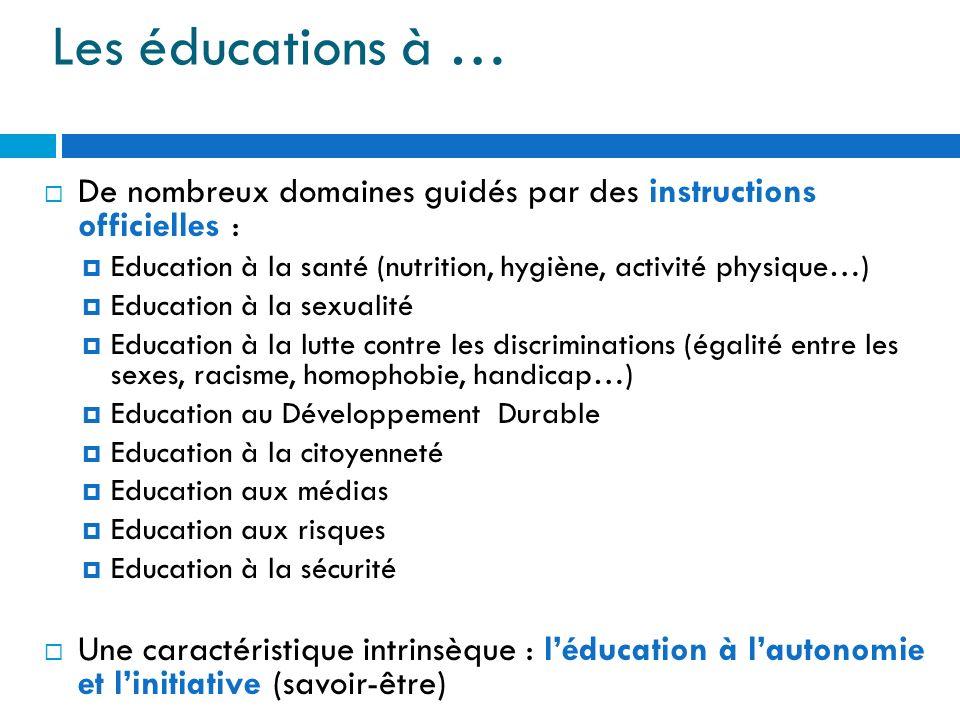 Les éducations à … De nombreux domaines guidés par des instructions officielles : Education à la santé (nutrition, hygiène, activité physique…) Educat