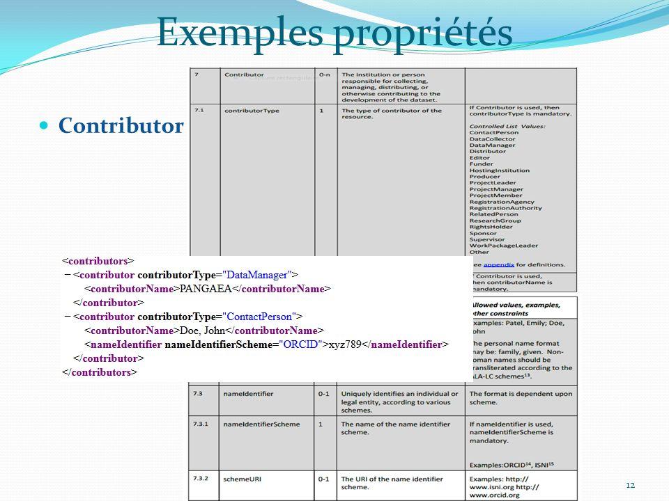Contributor 12 Exemples propriétés