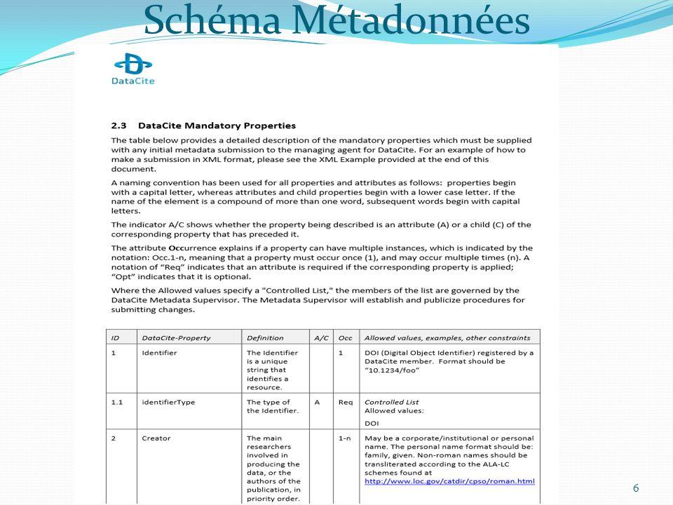 Champs métadonnées Table 1: DataCite Mandatory Properties 7