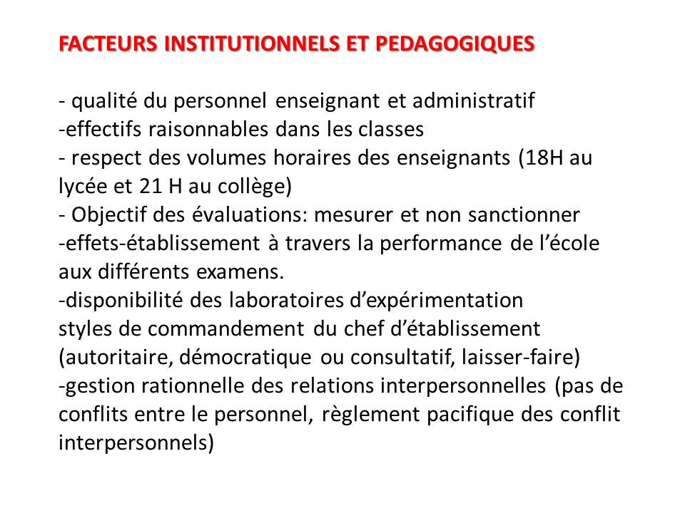 FACTEURS INSTITUTIONNELS ET PEDAGOGIQUES FACTEURS INSTITUTIONNELS ET PEDAGOGIQUES - qualité du personnel enseignant et administratif -effectifs raison