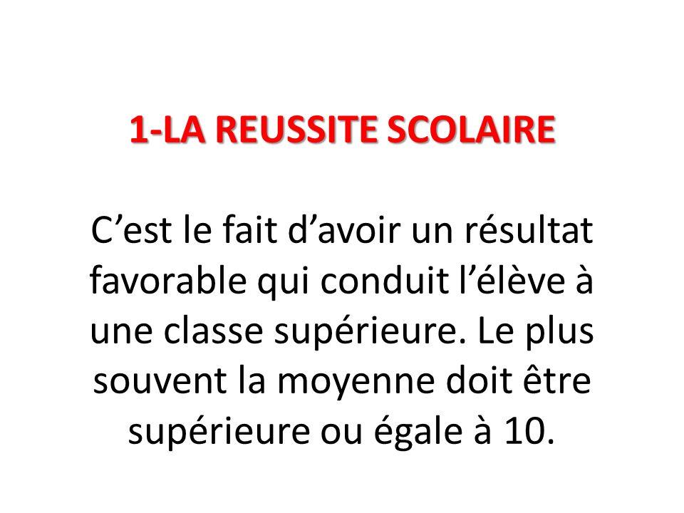 1-LA REUSSITE SCOLAIRE 1-LA REUSSITE SCOLAIRE Cest le fait davoir un résultat favorable qui conduit lélève à une classe supérieure. Le plus souvent la