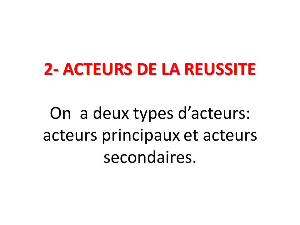 2- ACTEURS DE LA REUSSITE 2- ACTEURS DE LA REUSSITE On a deux types dacteurs: acteurs principaux et acteurs secondaires.