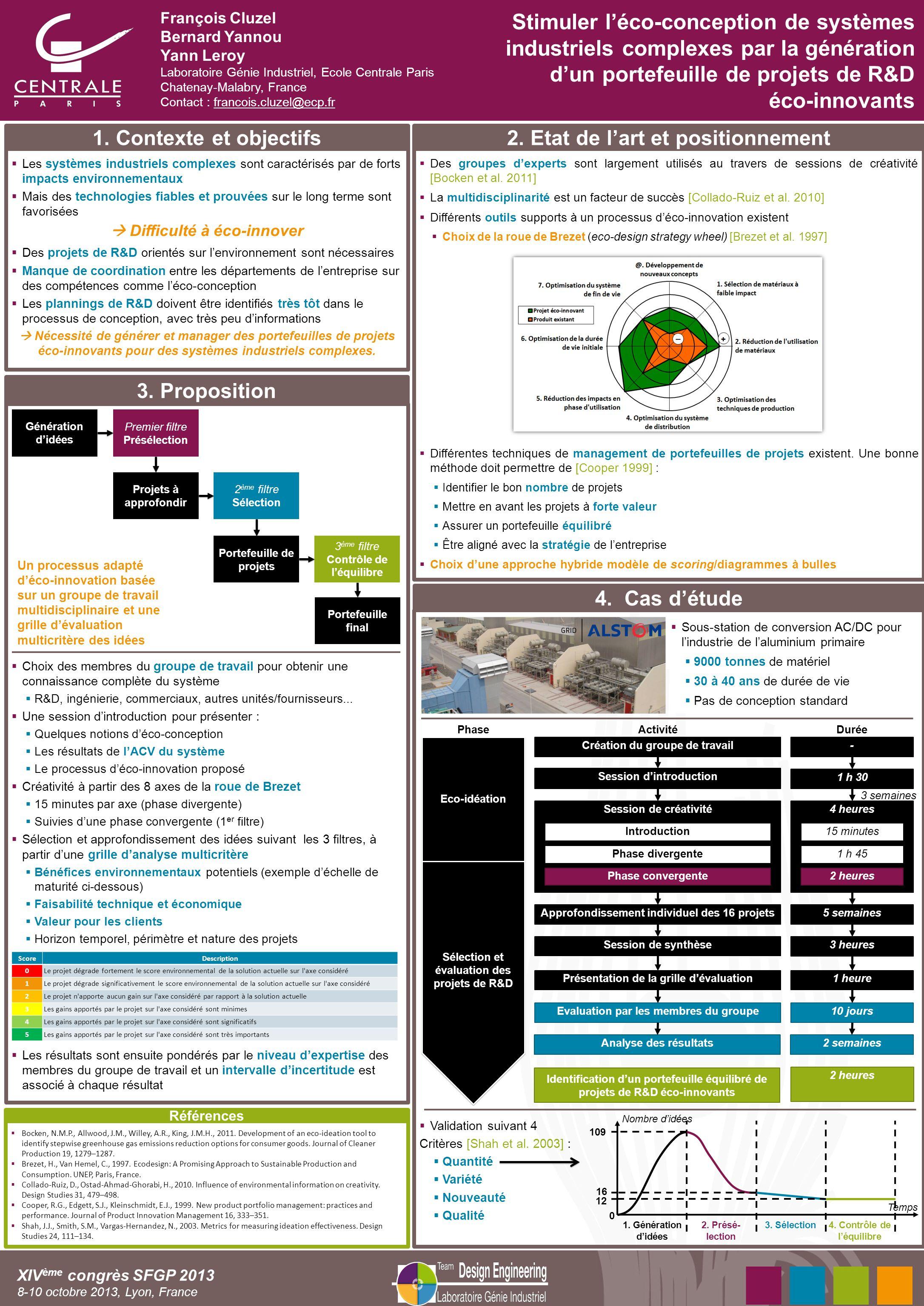 Validation suivant 4 Critères [Shah et al. 2003] : Quantité Variété Nouveauté Qualité 4. Cas détude Stimuler léco-conception de systèmes industriels c