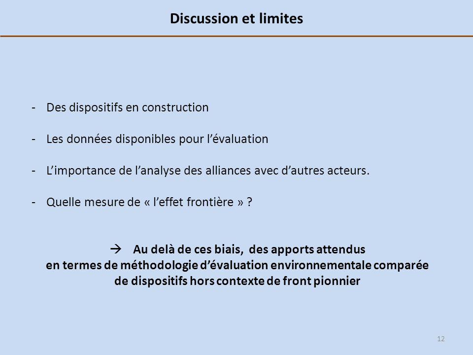 Discussion et limites -Des dispositifs en construction -Les données disponibles pour lévaluation -Limportance de lanalyse des alliances avec dautres acteurs.