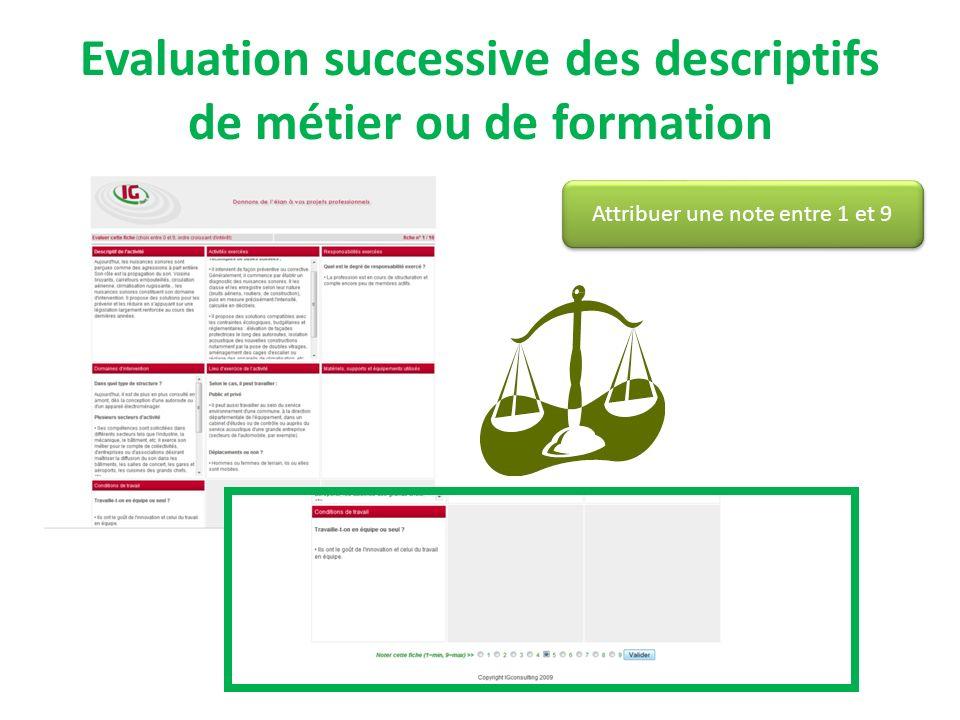Evaluation successive des descriptifs de métier ou de formation Attribuer une note entre 1 et 9