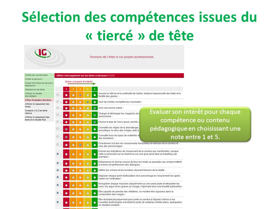 Sélection des compétences issues du « tiercé » de tête Evaluer son intérêt pour chaque compétence ou contenu pédagogique en choisissant une note entre 1 et 5.