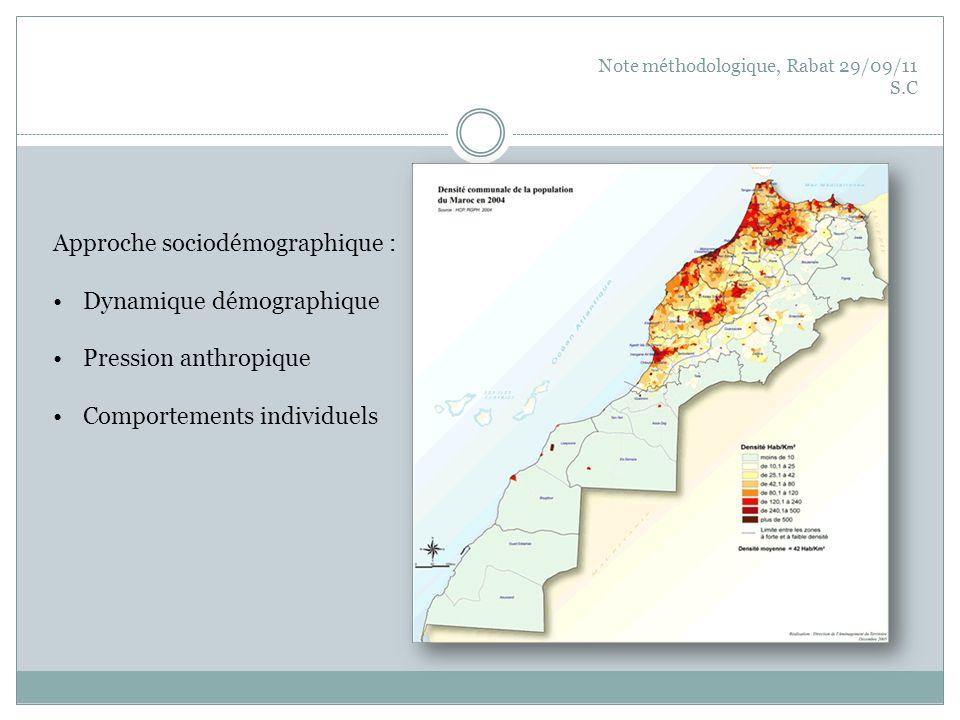 Approche sociodémographique : Dynamique démographique Pression anthropique Comportements individuels