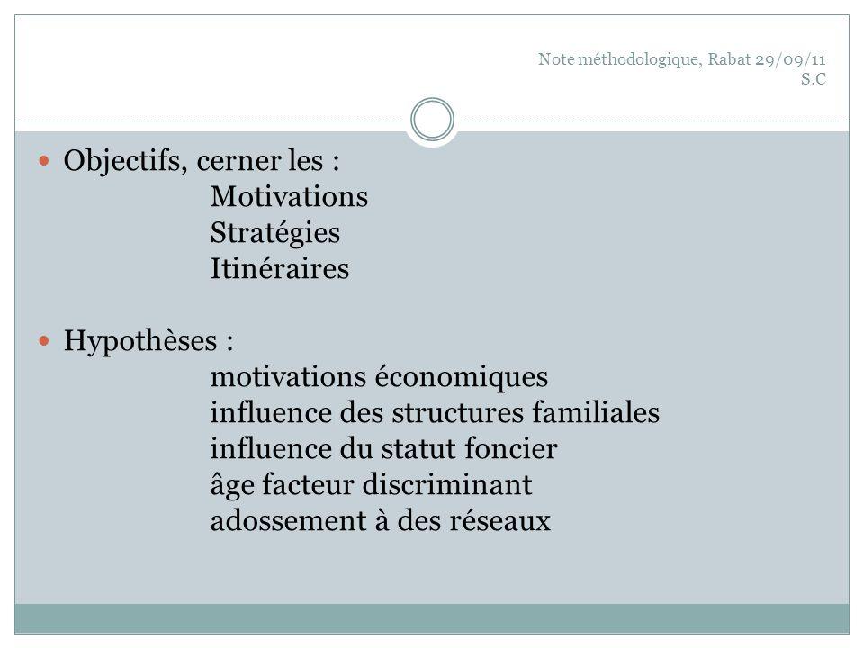 Note méthodologique, Rabat 29/09/11 S.C Objectifs, cerner les : Motivations Stratégies Itinéraires Hypothèses : motivations économiques influence des