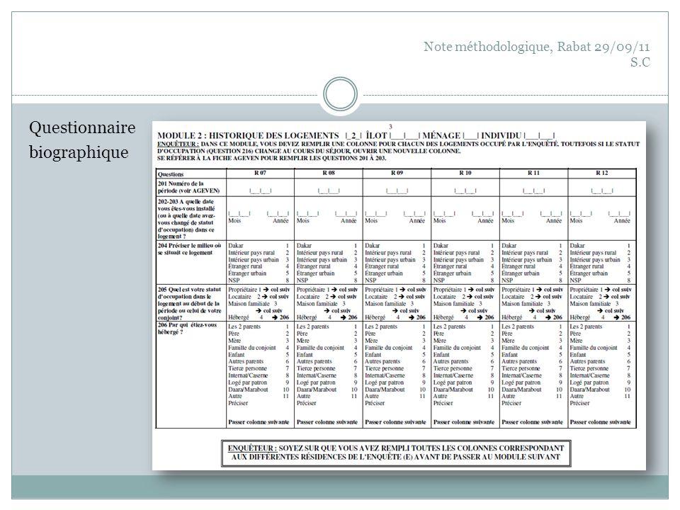Questionnaire biographique
