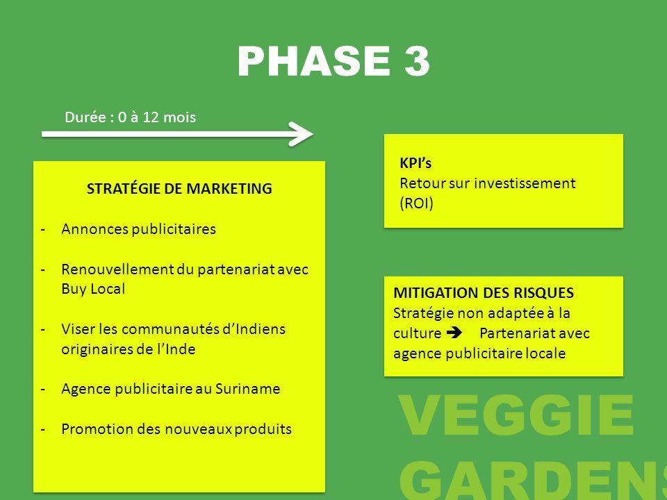 PHASE 3 STRATÉGIE DE MARKETING -Annonces publicitaires -Renouvellement du partenariat avec Buy Local -Viser les communautés dIndiens originaires de lI