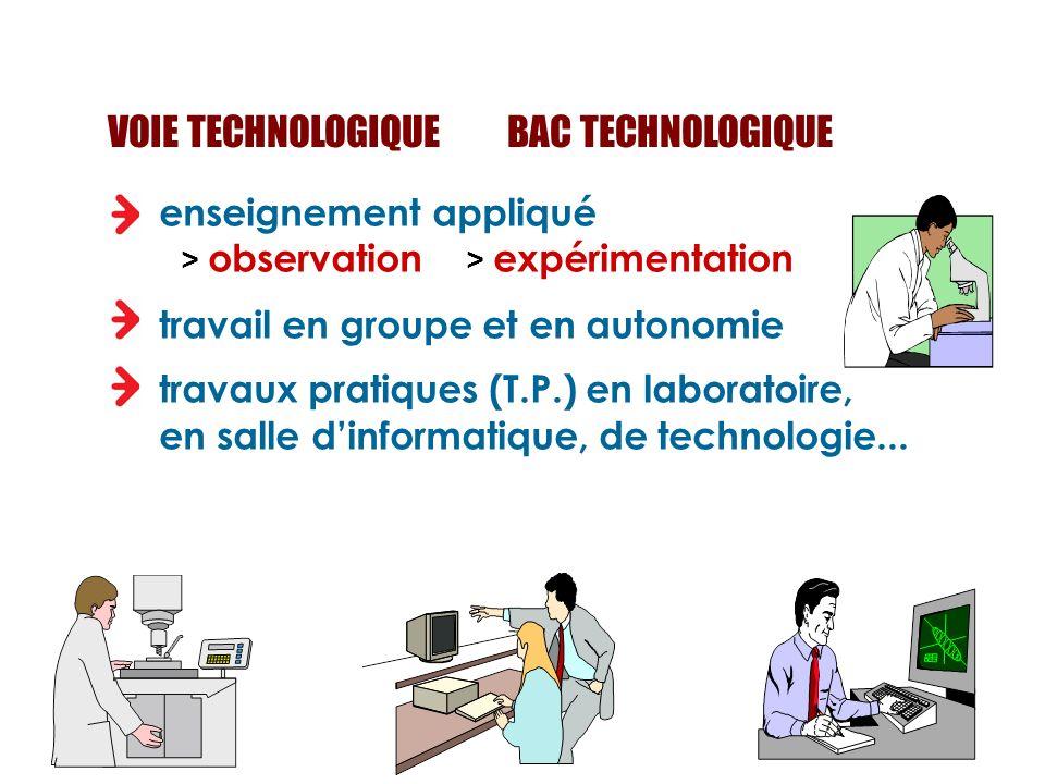 VOIE TECHNOLOGIQUE BAC TECHNOLOGIQUE enseignement appliqué > observation > expérimentation travail en groupe et en autonomie travaux pratiques (T.P.) en laboratoire, en salle dinformatique, de technologie...