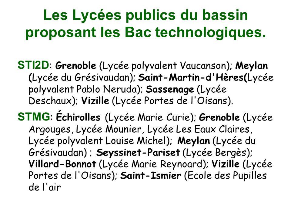 Les Lycées publics du bassin proposant les Bac technologiques. STI2D : Grenoble (Lycée polyvalent Vaucanson); Meylan (Lycée du Grésivaudan); Saint-Mar