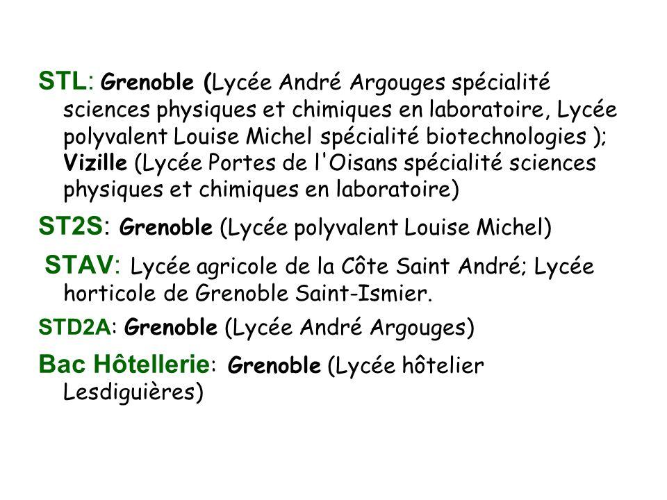 STL: Grenoble (Lycée André Argouges spécialité sciences physiques et chimiques en laboratoire, Lycée polyvalent Louise Michel spécialité biotechnologi
