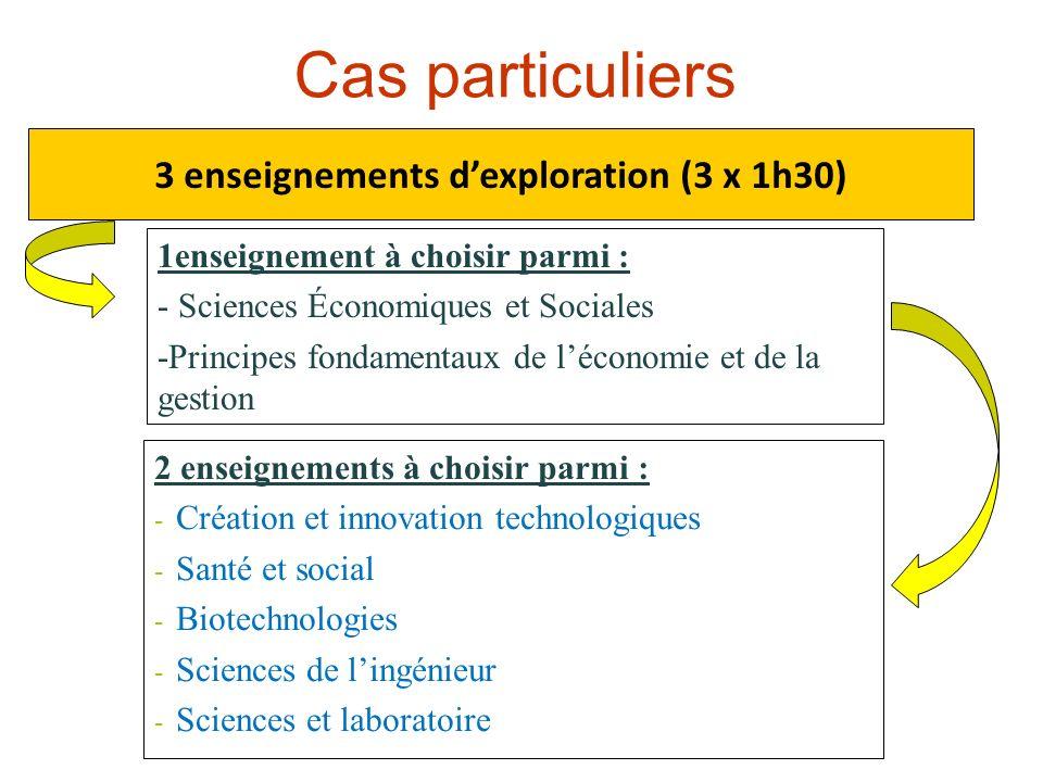 3 enseignements dexploration (3 x 1h30) 1enseignement à choisir parmi : - Sciences Économiques et Sociales -Principes fondamentaux de léconomie et de