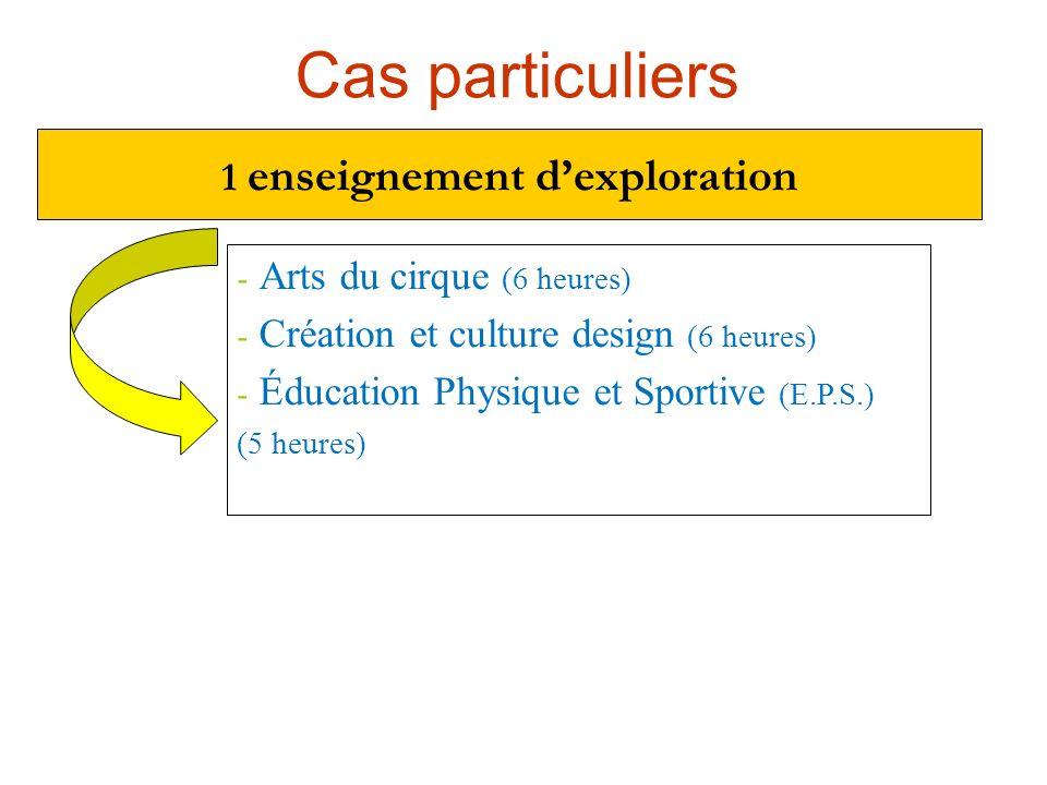 1 enseignement dexploration - Arts du cirque (6 heures) - Création et culture design (6 heures) - Éducation Physique et Sportive (E.P.S.) (5 heures) C