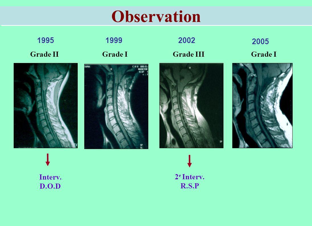 Observation Interv. D.O.D 1995 Grade II 2005 Grade I 1999 Grade I 2002 Grade III 2 e Interv. R.S.P