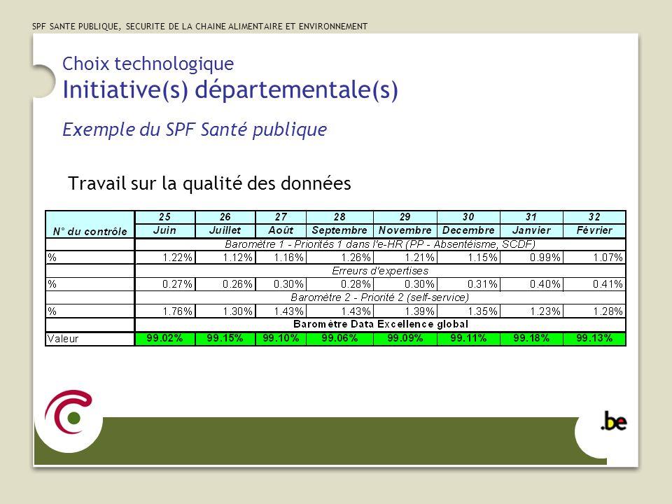 SPF SANTE PUBLIQUE, SECURITE DE LA CHAINE ALIMENTAIRE ET ENVIRONNEMENT Choix technologique Initiative(s) départementale(s) Exemple du SPF Santé publique Travail sur la qualité des données