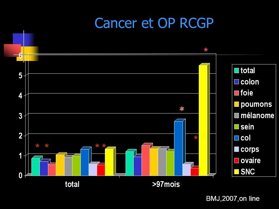Cancer et OP RCGP * * * * * * BMJ,2007,on line *