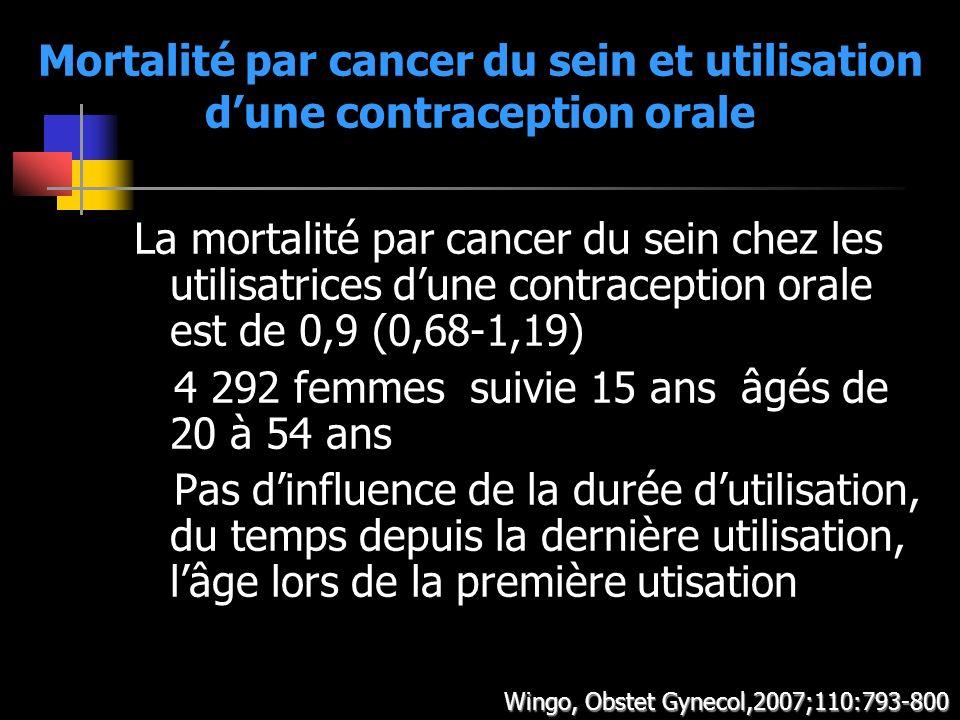 Mortalité par cancer du sein et utilisation dune contraception orale La mortalité par cancer du sein chez les utilisatrices dune contraception orale e