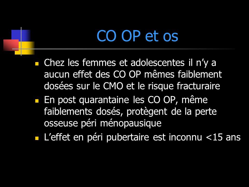 CO OP et os Chez les femmes et adolescentes il ny a aucun effet des CO OP mêmes faiblement dosées sur le CMO et le risque fracturaire En post quaranta
