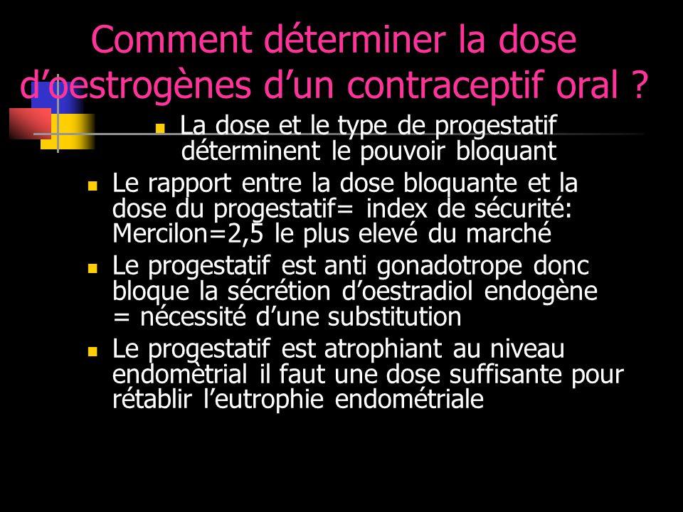 Comment déterminer la dose doestrogènes dun contraceptif oral ? La dose et le type de progestatif déterminent le pouvoir bloquant Le rapport entre la
