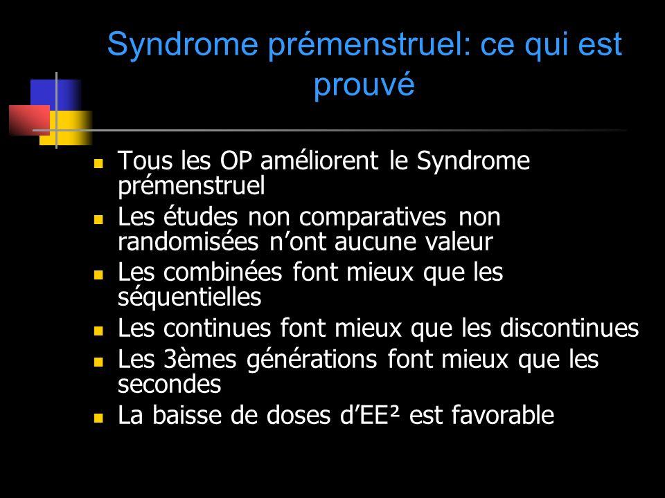 Syndrome prémenstruel: ce qui est prouvé Tous les OP améliorent le Syndrome prémenstruel Les études non comparatives non randomisées nont aucune valeu