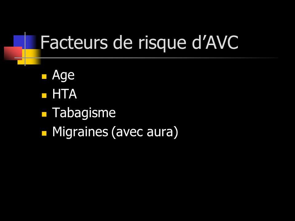 Facteurs de risque dAVC Age HTA Tabagisme Migraines (avec aura)
