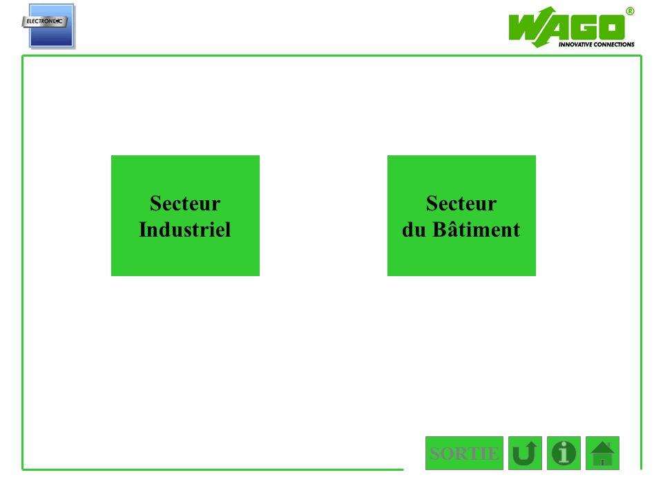 SORTIE 1.2.2 Secteur Industriel Secteur du Bâtiment