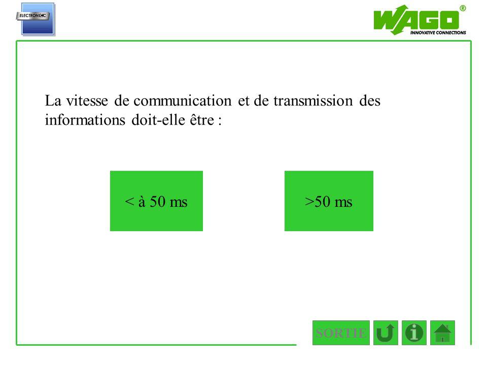 1.3 La vitesse de communication et de transmission des informations doit-elle être : < à 50 ms>50 ms SORTIE