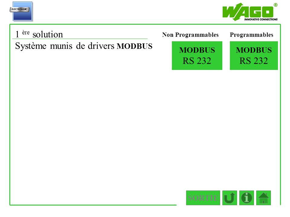 1.3.1.1.1 MODBUS RS 232 1 ère solution Système munis de drivers MODBUS MODBUS RS 232 ProgrammablesNon Programmables SORTIE