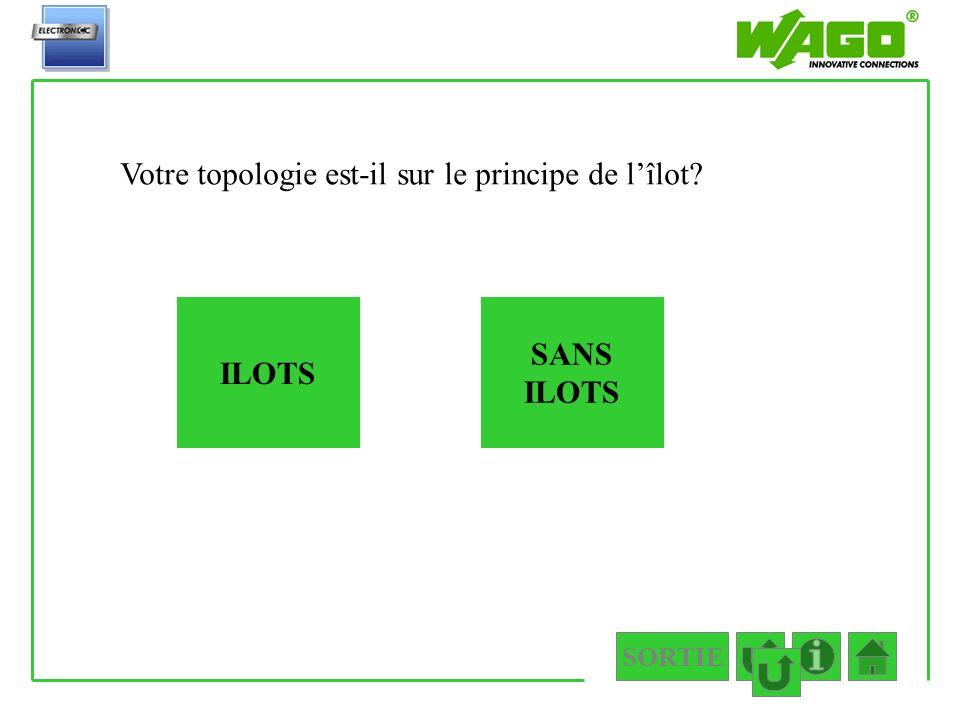 ILOTS 1.3.1.1.3 SANS ILOTS SORTIE Votre topologie est-il sur le principe de lîlot?