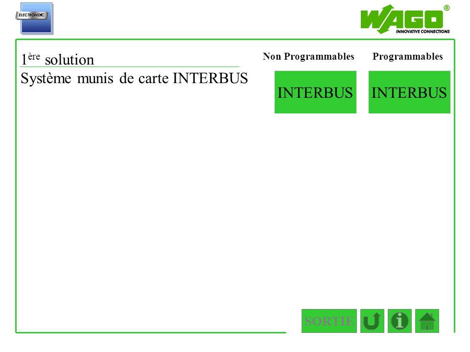 1.3.1.1.3.1 Non Programmables 1 ère solution Système munis de carte INTERBUS INTERBUS Programmables SORTIE
