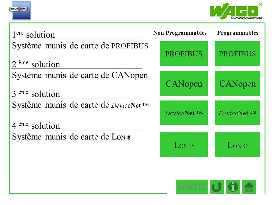 1.3.1.1.3.2 Non Programmables 2 ème solution Système munis de carte de CANopen CANopen 1 ère solution Système munis de carte de PROFIBUS PROFIBUS CANo