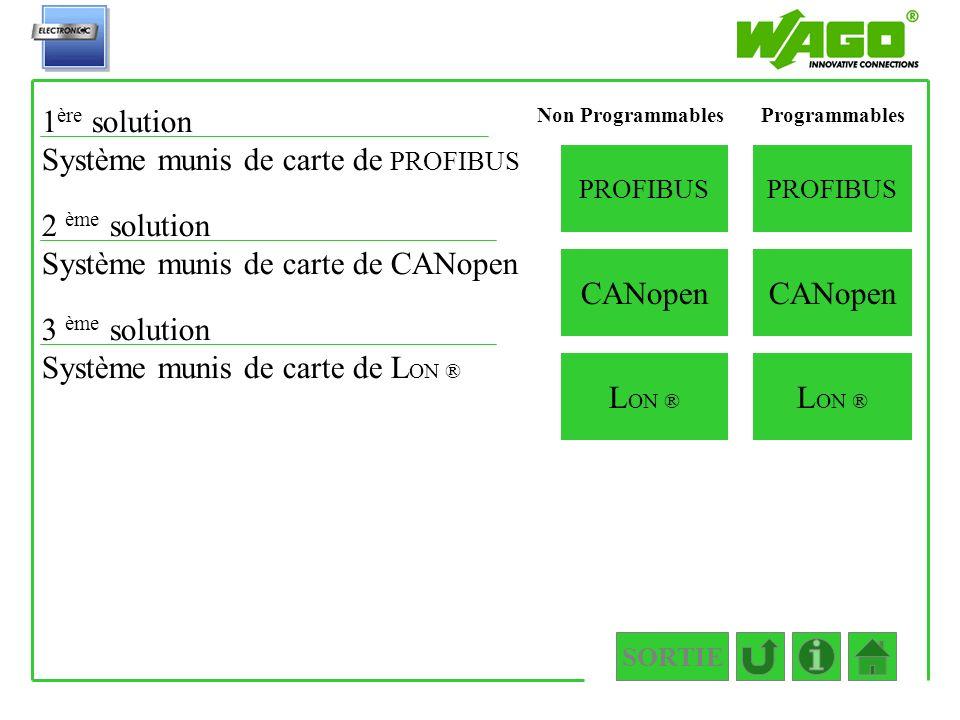 1.3.2.1.1.2 Non Programmables 2 ème solution Système munis de carte de CANopen CANopen 1 ère solution Système munis de carte de PROFIBUS PROFIBUS CANo