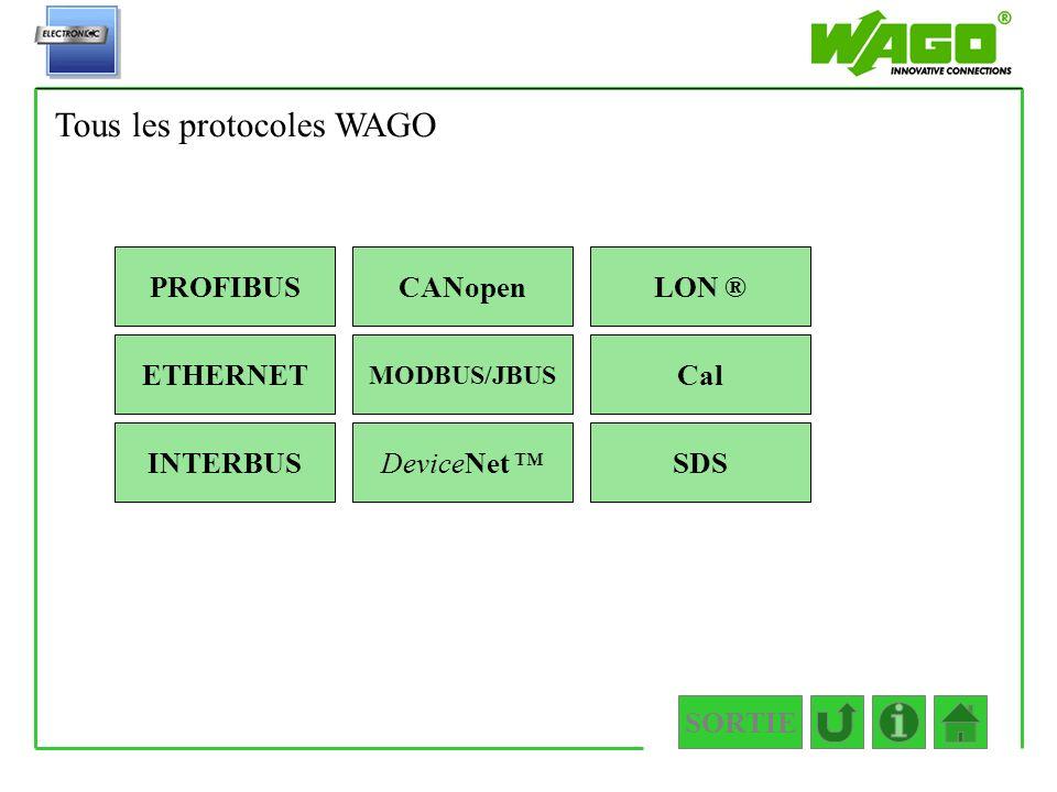 PROFIBUS ETHERNET INTERBUSDeviceNet CANopen Cal SDS MODBUS/JBUS LON ® 2.Coupleurs et contrôleurs SORTIE Tous les protocoles WAGO