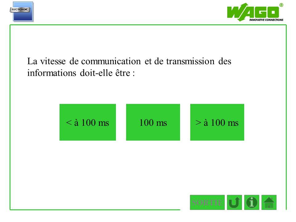 3.1.bis < à 100 ms> à 100 ms100 ms La vitesse de communication et de transmission des informations doit-elle être :