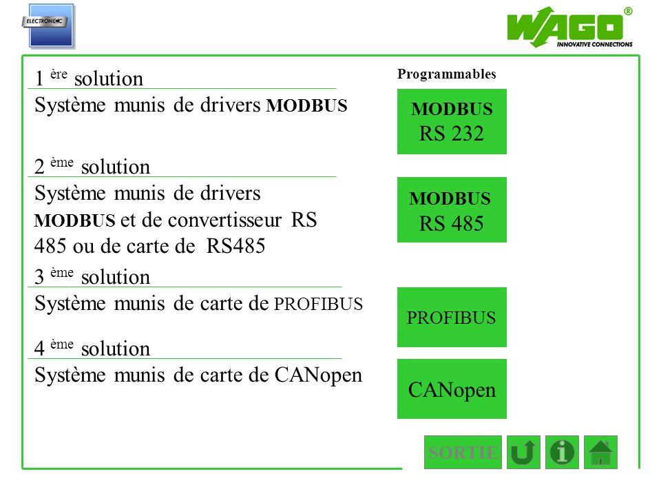 SORTIE 3.1.2.1.1 1 ère solution Système munis de drivers MODBUS 2 ème solution Système munis de drivers MODBUS et de convertisseur RS 485 ou de carte