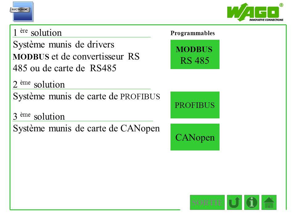 SORTIE MODBUS RS 485 Programmables 3 ème solution Système munis de carte de CANopen 2 ème solution Système munis de carte de PROFIBUS PROFIBUS CANopen