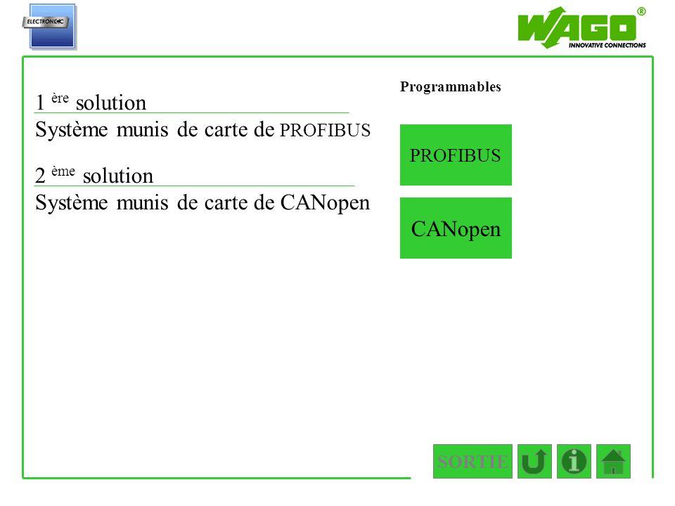 SORTIE 3.1.2.3 2 ème solution Système munis de carte de CANopen 1 ère solution Système munis de carte de PROFIBUS PROFIBUS CANopen Programmables