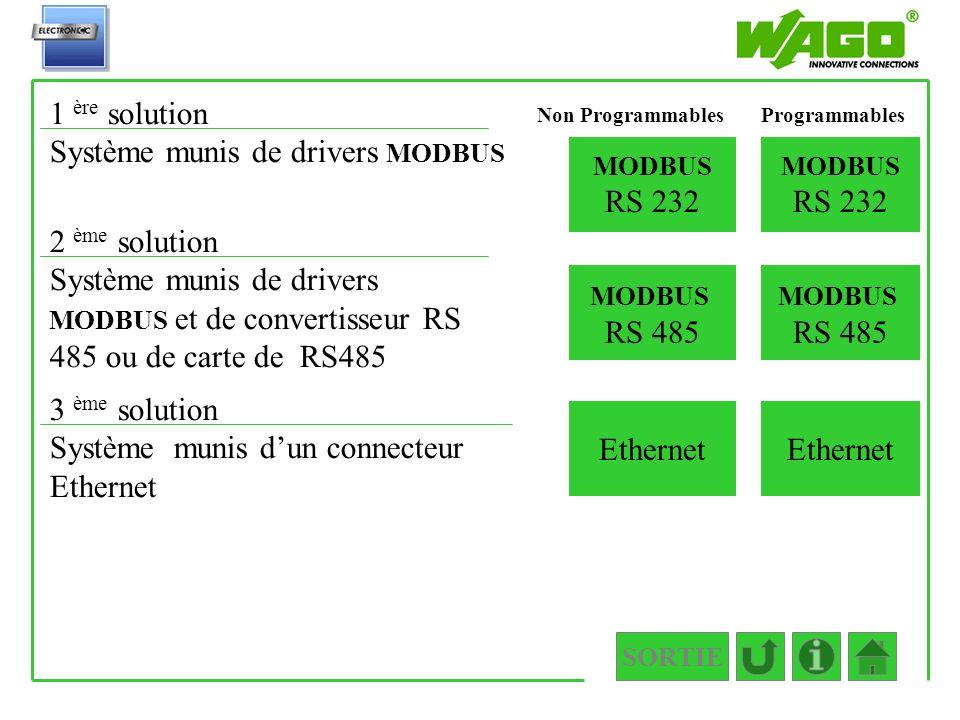 SORTIE 3.2.2 MODBUS RS 232 1 ère solution Système munis de drivers MODBUS MODBUS RS 485 2 ème solution Système munis de drivers MODBUS et de convertis