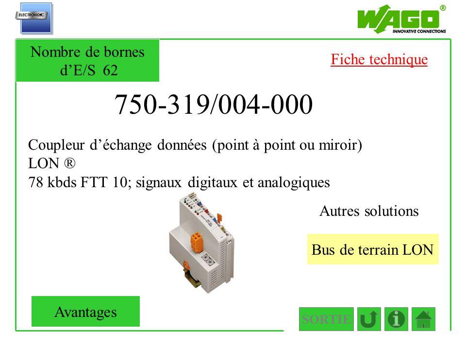 750-319/004-000 Coupleur déchange données (point à point ou miroir) LON ® 78 kbds FTT 10; signaux digitaux et analogiques SORTIE Bus de terrain LON Au