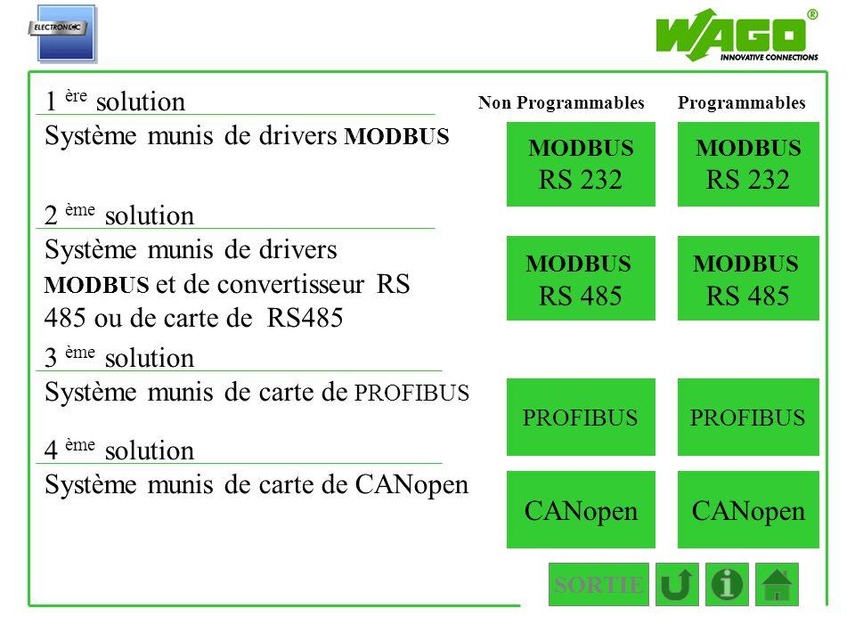 SORTIE MODBUS RS 232 1 ère solution Système munis de drivers MODBUS MODBUS RS 485 2 ème solution Système munis de drivers MODBUS et de convertisseur R